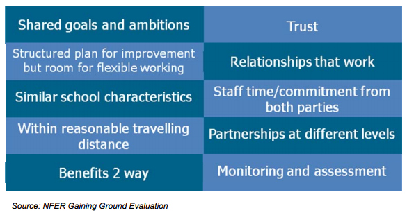 features of effective partnership working